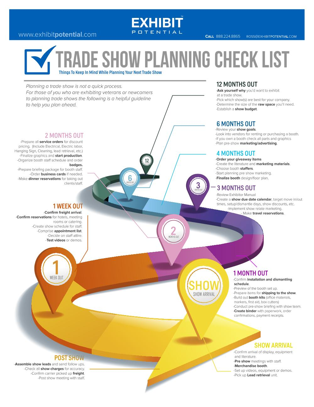 Trade Show Planning Check List